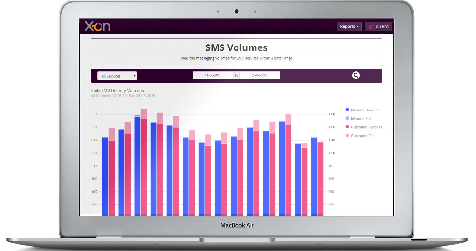 Report - SMS Volumes